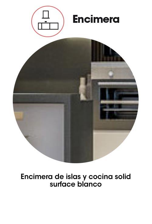 Interiores Cocina